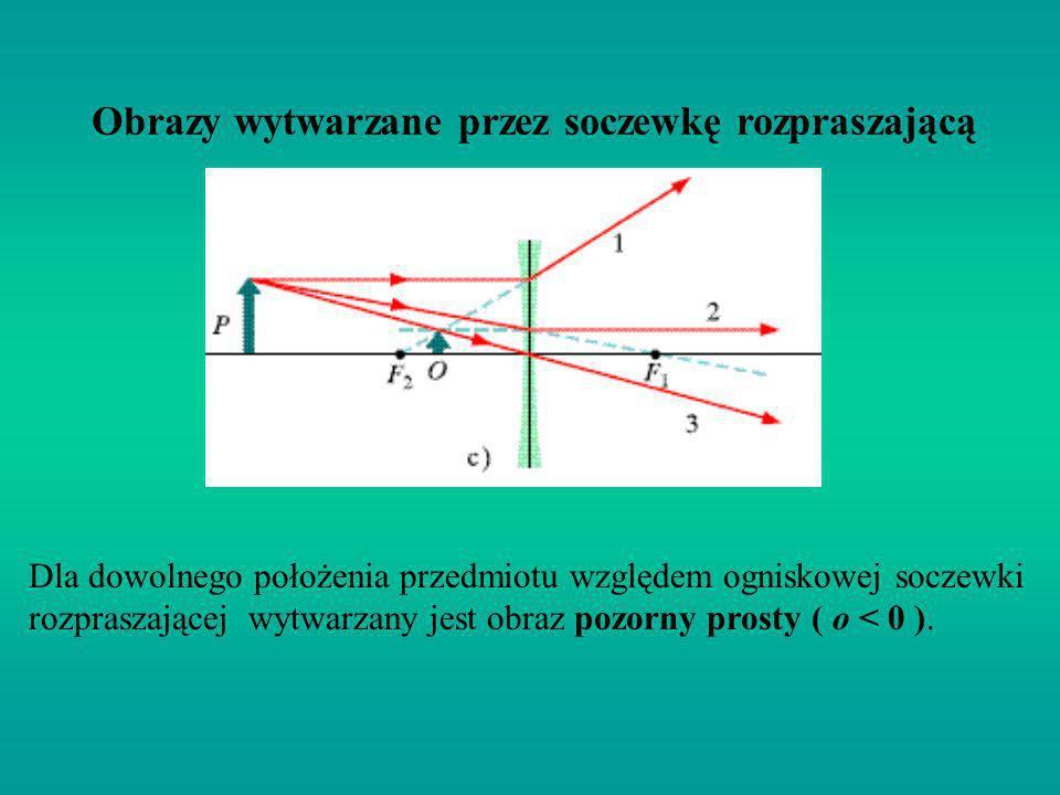 Zasada Huygensa Wszystkie punkty czoła fali zachowują się jak punktowe źródła elementarnych kulistych fal wtórnych.