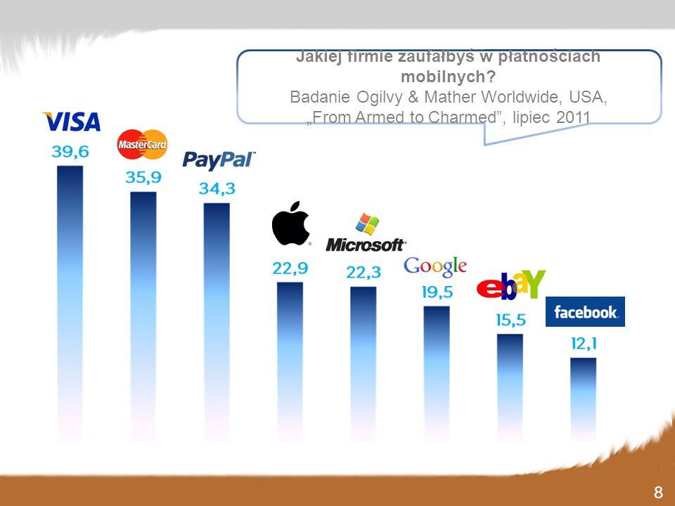 Jakiej firmie zaufałbyś w płatnościach mobilnych? Badanie Ogilvy & Mather Worldwide, USA, From Armed to Charmed, lipiec 2011 8