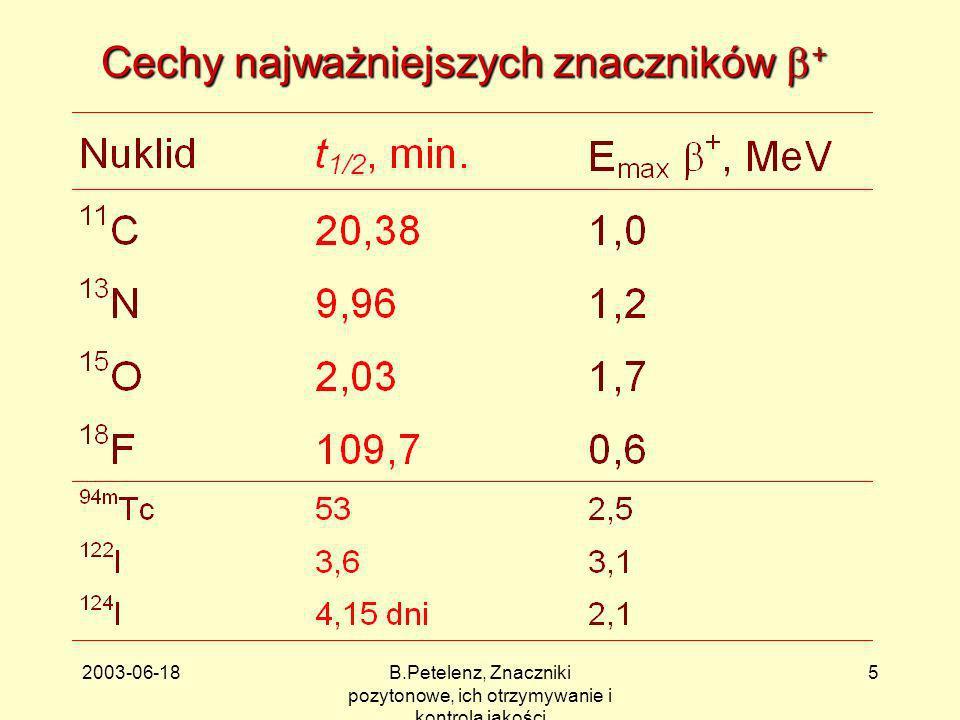 2003-06-18B.Petelenz, Znaczniki pozytonowe, ich otrzymywanie i kontrola jakości 6 związki znakowane muszą być związki znakowane muszą być możliwie proste, np.