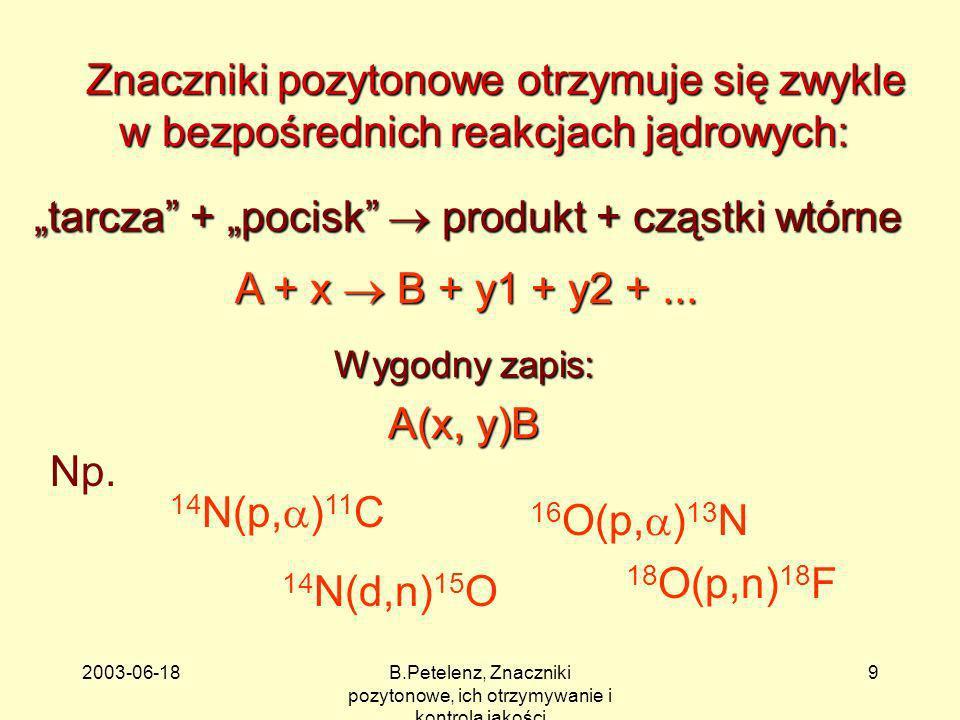 2003-06-18B.Petelenz, Znaczniki pozytonowe, ich otrzymywanie i kontrola jakości 10 Otrzymywanie organicznych znaczników + Reakcje jądrowe: Reakcje jądrowe: tarcze = lekkie jądra (od 12 C do 20 Ne) pociski = cząstki naładowane dodatnio (zwykle protony lub deuterony) przyspieszone w cyklotronie (małym!) do niewysokich energii (10-20 MeV).