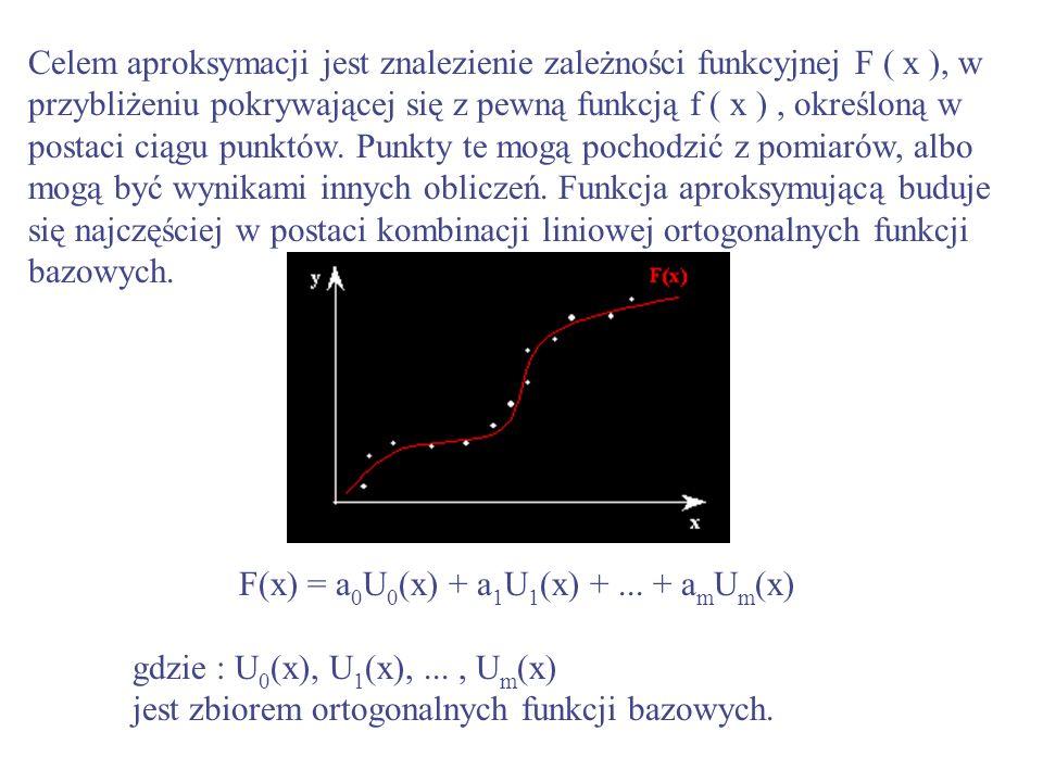 Celem aproksymacji jest znalezienie zależności funkcyjnej F ( x ), w przybliżeniu pokrywającej się z pewną funkcją f ( x ), określoną w postaci ciągu