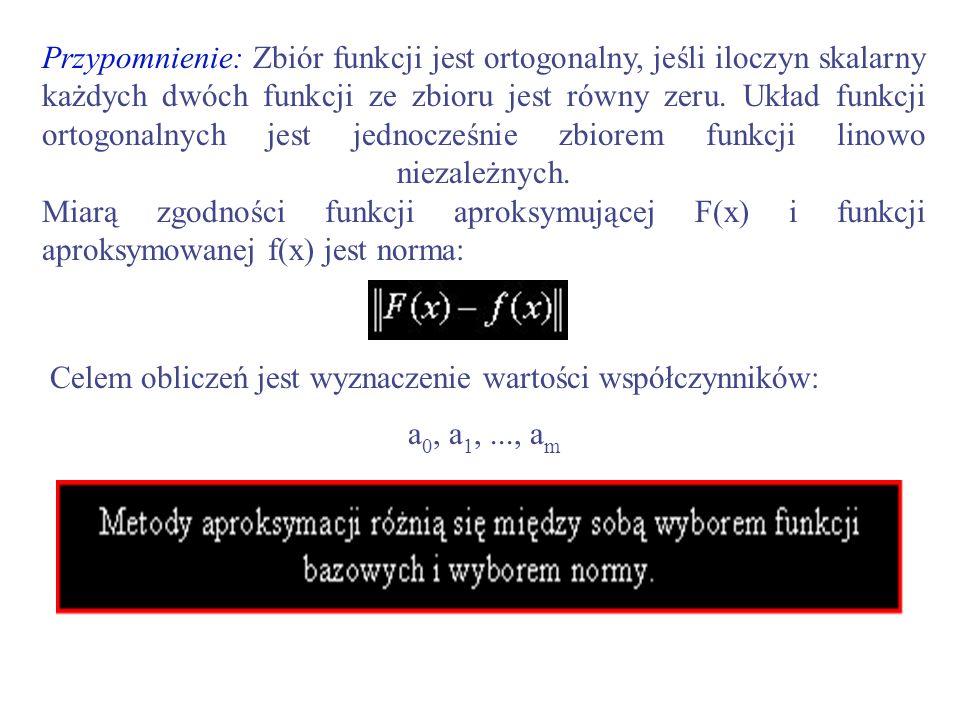 Przypomnienie: Zbiór funkcji jest ortogonalny, jeśli iloczyn skalarny każdych dwóch funkcji ze zbioru jest równy zeru. Układ funkcji ortogonalnych jes