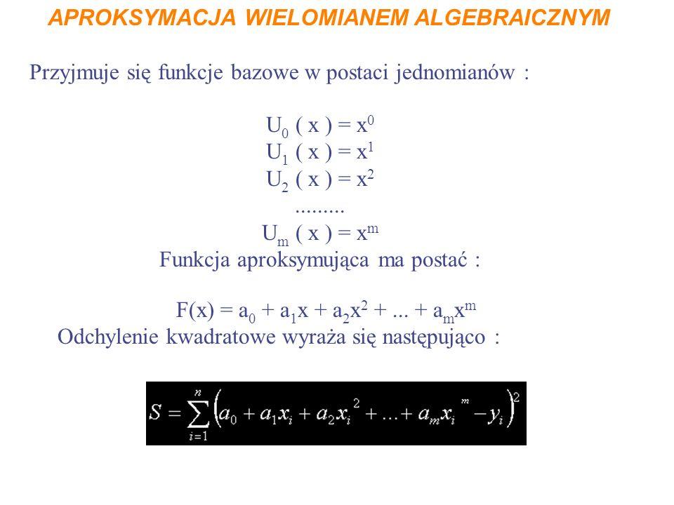 APROKSYMACJA WIELOMIANEM ALGEBRAICZNYM Przyjmuje się funkcje bazowe w postaci jednomianów : U 0 ( x ) = x 0 U 1 ( x ) = x 1 U 2 ( x ) = x 2......... U