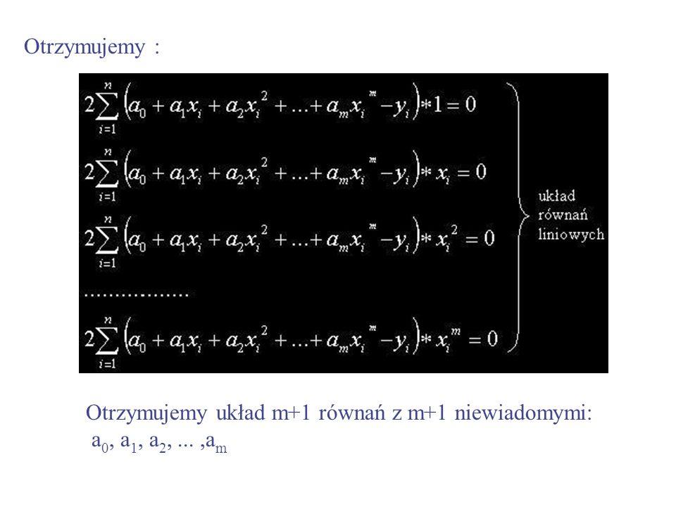 Otrzymujemy : Otrzymujemy układ m+1 równań z m+1 niewiadomymi: a 0, a 1, a 2,...,a m