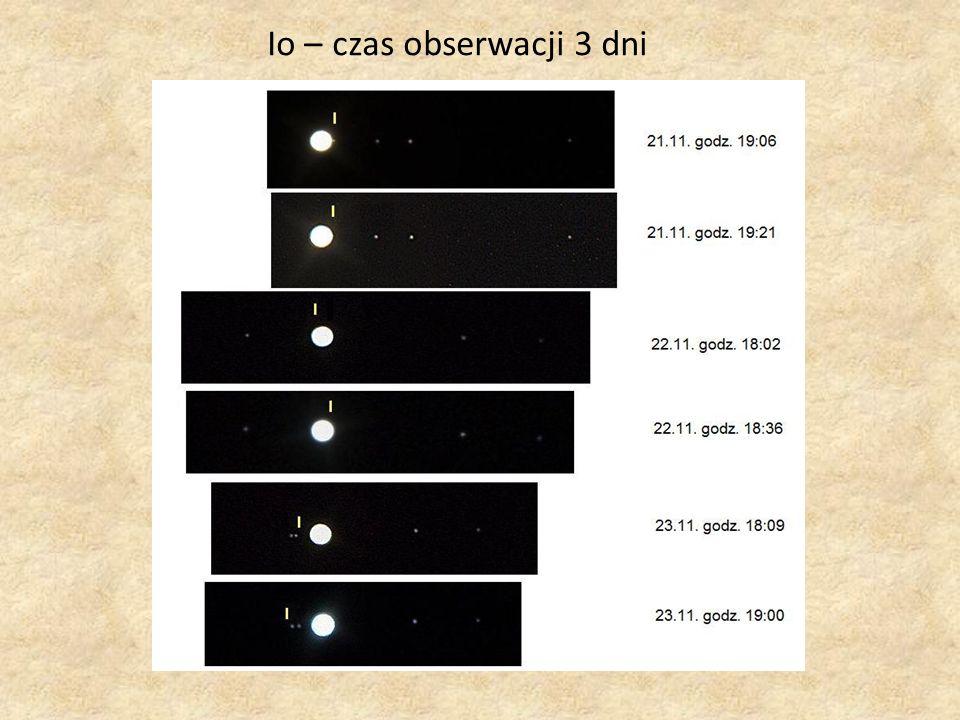 Obliczenie czasu obiegu Io dookoła Jowisza W każdym dniu obserwacji robiono 2 zdjęcia w odstępach min.