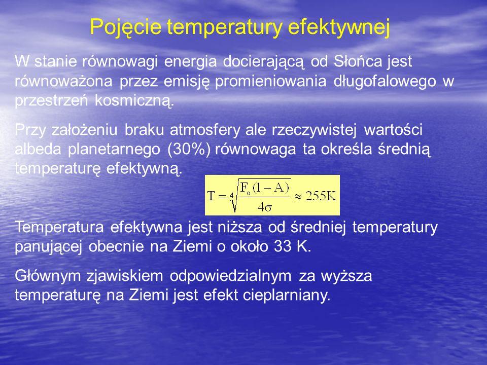 Pojęcie temperatury efektywnej W stanie równowagi energia docierającą od Słońca jest równoważona przez emisję promieniowania długofalowego w przestrze