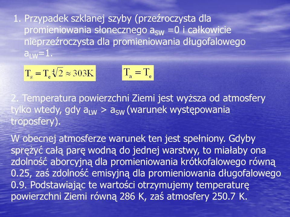 1. Przypadek szklanej szyby (przeźroczysta dla promieniowania słonecznego a SW =0 i całkowicie nieprzeźroczysta dla promieniowania długofalowego a LW