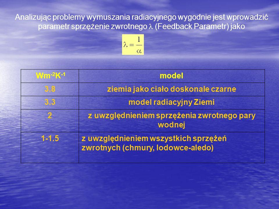 Analizując problemy wymuszania radiacyjnego wygodnie jest wprowadzić parametr sprzężenie zwrotnego (Feedback Parametr) jako Wm -2 K -1 model 3.8ziemia