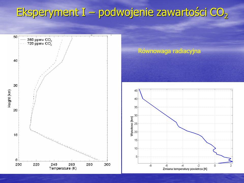 Eksperyment I – podwojenie zawartości CO 2 Równowaga radiacyjna