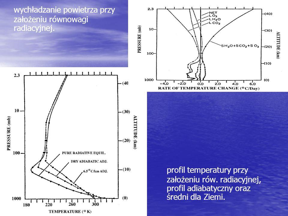 profil temperatury przy założeniu rów. radiacyjnej, profil adiabatyczny oraz średni dla Ziemi. wychładzanie powietrza przy założeniu równowagi radiacy