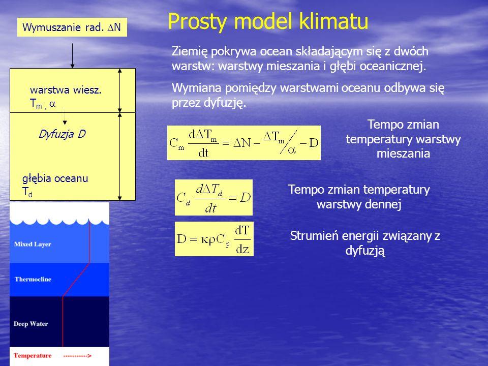 Prosty model klimatu warstwa wiesz. T m, głębia oceanu T d Dyfuzja D Wymuszanie rad. N. Ziemię pokrywa ocean składającym się z dwóch warstw: warstwy m