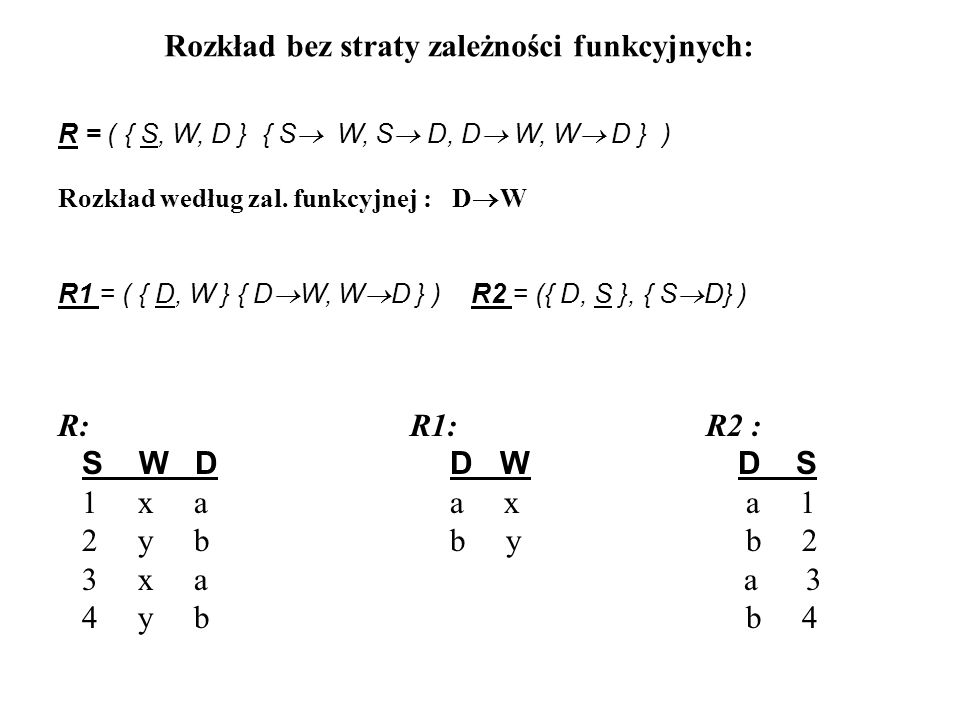 R = ( { S, W, D } { S W, S D, D W, W D } ) Rozkład według zal. funkcyjnej : D W R1 = ( { D, W } { D W, W D } ) R2 = ({ D, S }, { S D} ) R: R1: R2 : S