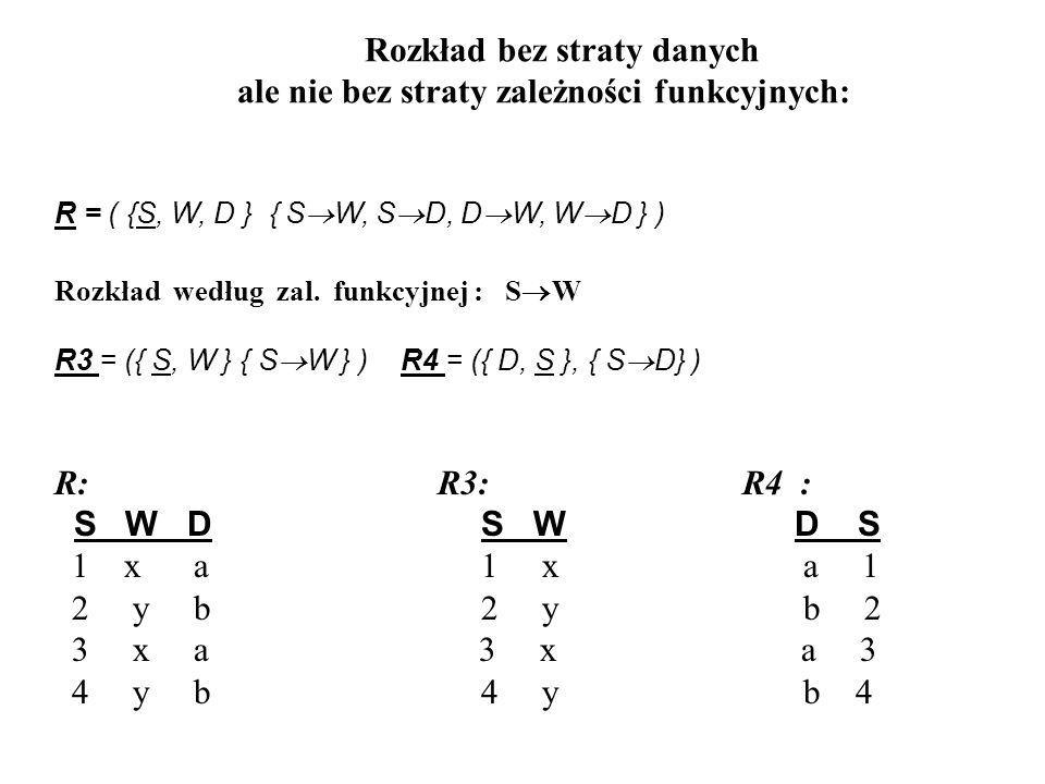 R = ( {A, B, C, D } { A B, BC D, D B, D C} ) R1 = ({A, B} { A B }) R2 = ({ B, C, D}, { BC D, D B, D C } ) R : R1: R2 : A B C D A B B C D a b c d a b b c d a 1 b c 1 d 1 a 1 b b c 1 d 1 a 2 b c 1 d 1 a 2 b R1 R2 : A B C D a b c d a b c 1 d 1 a 1 b c d a 1 b c 1 d 1 a 2 b c d a 2 b c 1 d 1 Rozkład bez straty zal.