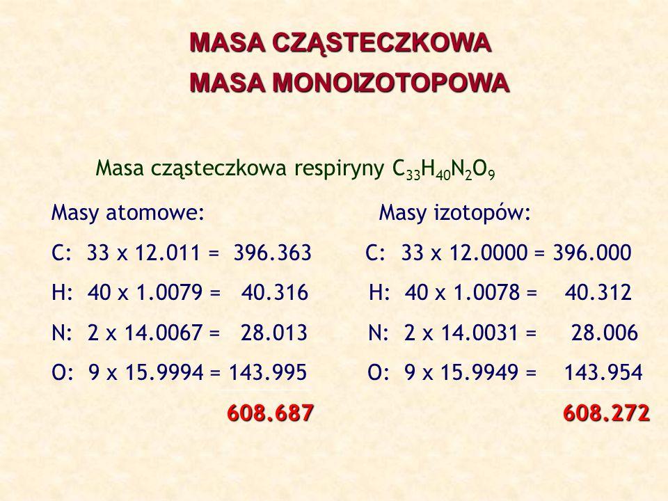 Masa cząsteczkowa respiryny C 33 H 40 N 2 O 9 Masy atomowe: Masy izotopów: C: 33 x 12.011 = 396.363 C: 33 x 12.0000 = 396.000 H: 40 x 1.0079 = 40.316