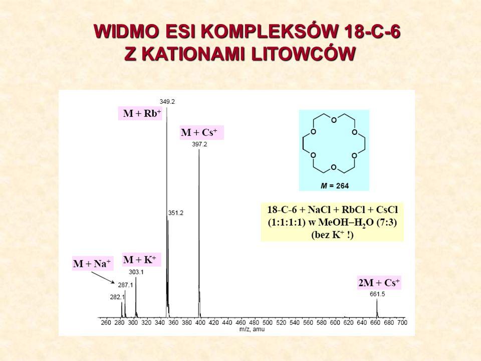 WIDMO ESI KOMPLEKSÓW 18-C-6 Z KATIONAMI LITOWCÓW Z KATIONAMI LITOWCÓW