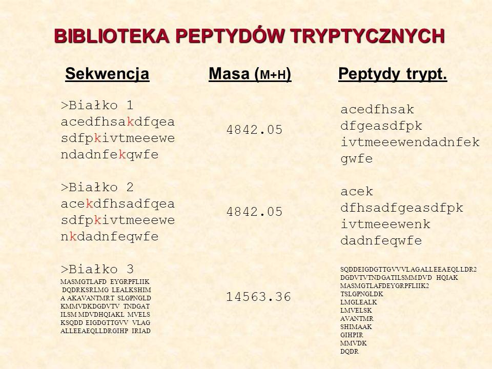 >Białko 1 acedfhsakdfqea sdfpkivtmeeewe ndadnfekqwfe >Białko 2 acekdfhsadfqea sdfpkivtmeeewe nkdadnfeqwfe >Białko 3 MASMGTLAFD EYGRPFLIIK DQDRKSRLMG L