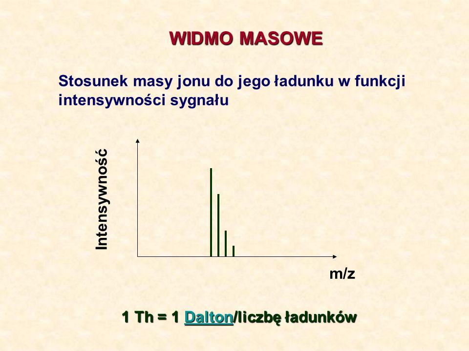 MASY ATOMOWE - IZOTOPY Węgiel 12 C 12.0000* 98.89 13 C 13.0033 1.11 Chlor 35 Cl 34.9689 75.77 37 Cl 36.9659 24.23 * Masa uznana jako dokładnie 12 przez UPAC SymbolMasa atomowaZawartość izotopu, % M(C) = 0.9889(12.0000) + 0.0111(13.0033) = 12.011 M(Cl) = 0.7577(34.9689) + 0.2423(36.9659) = 35.453