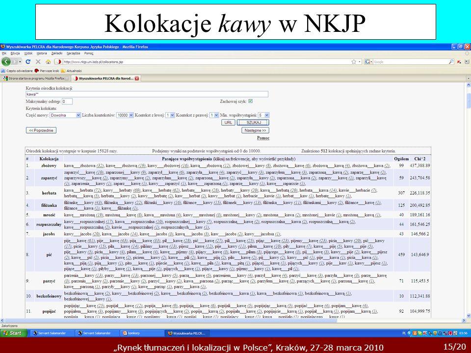 15/20 Rynek tłumaczeń i lokalizacji w Polsce, Kraków, 27-28 marca 2010 Kolokacje kawy w NKJP