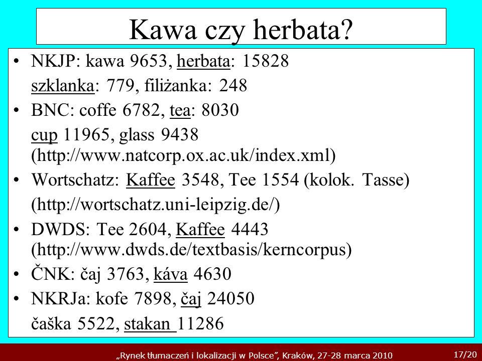 17/20 Rynek tłumaczeń i lokalizacji w Polsce, Kraków, 27-28 marca 2010 Kawa czy herbata? NKJP: kawa 9653, herbata: 15828 szklanka: 779, filiżanka: 248