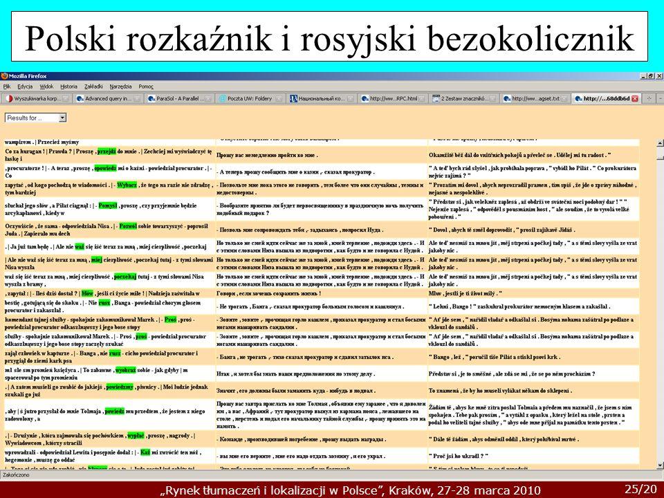 25/20 Rynek tłumaczeń i lokalizacji w Polsce, Kraków, 27-28 marca 2010 Polski rozkaźnik i rosyjski bezokolicznik