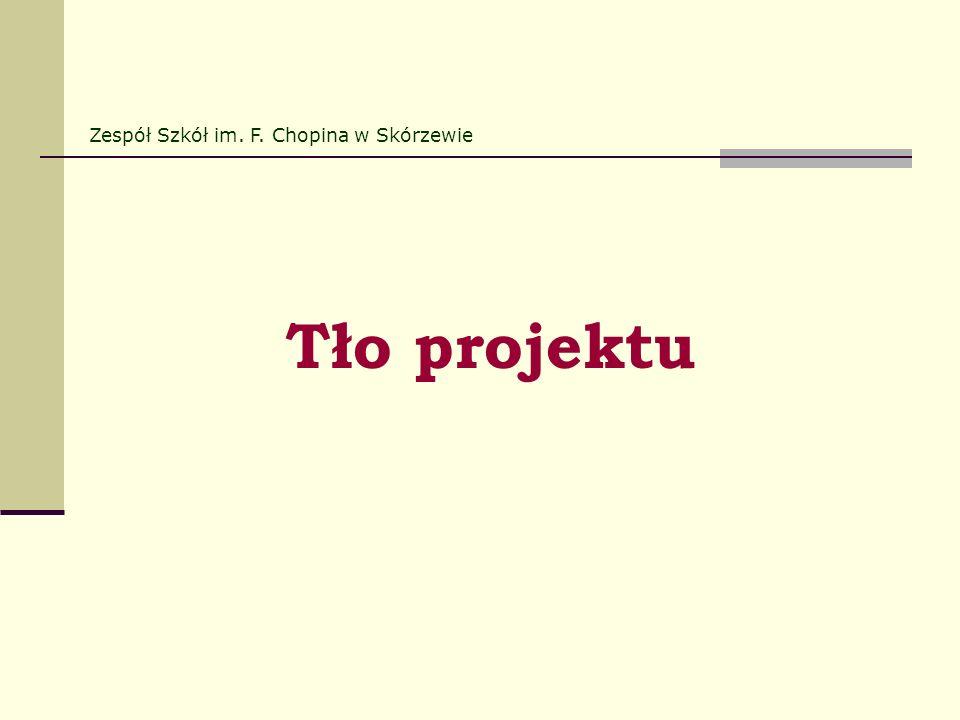 Tło projektu Zespół Szkół im. F. Chopina w Skórzewie