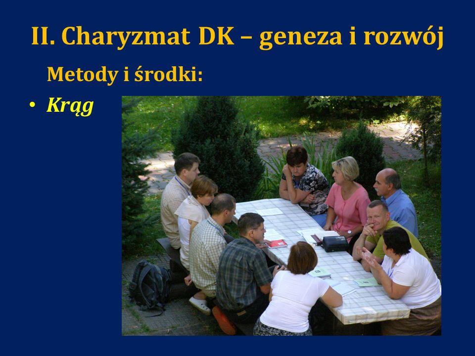 II. Charyzmat DK – geneza i rozwój Metody i środki: Krąg
