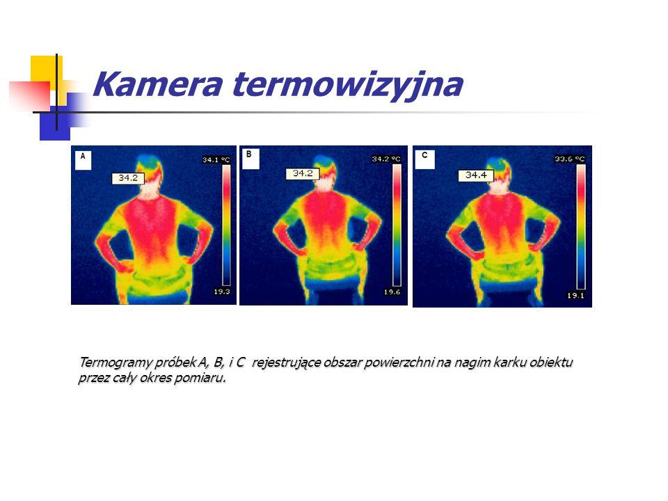 Kamera termowizyjna Termogramy próbek A, B, i C rejestrujące obszar powierzchni na nagim karku obiektu przez cały okres pomiaru.