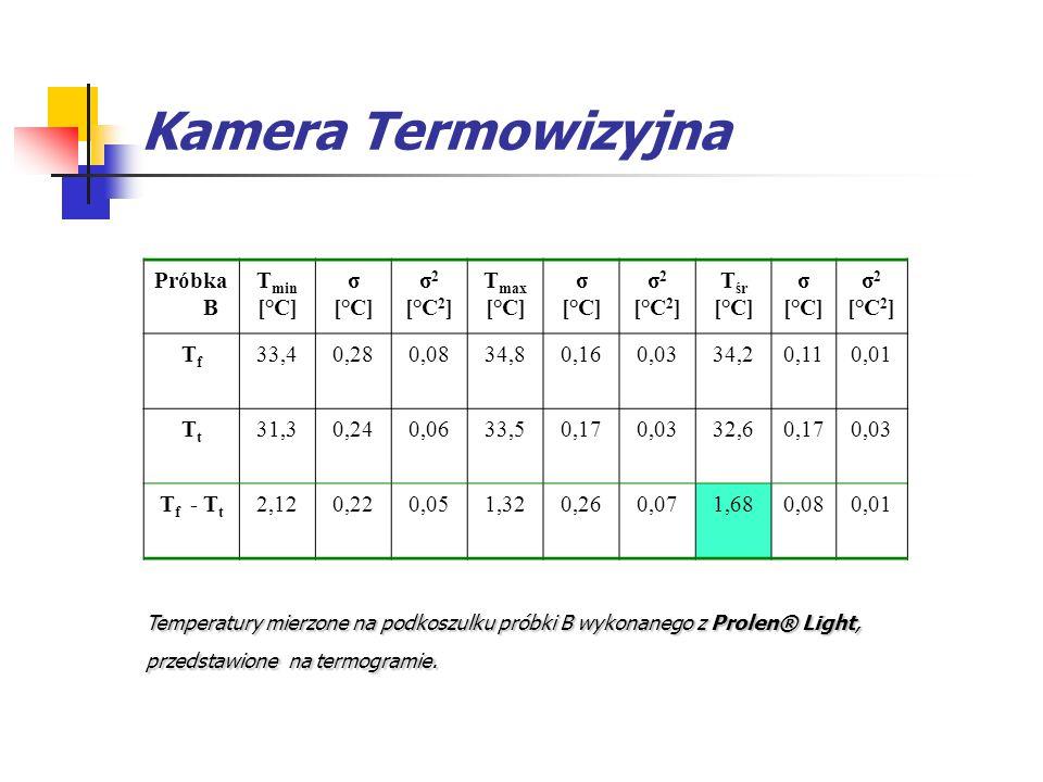 Kamera Termowizyjna Próbka B T min [°C] σ [°C] σ 2 [°C 2 ] T max [°C] σ [°C] σ 2 [°C 2 ] T śr [°C] σ [°C] σ 2 [°C 2 ] TfTf 33,40,280,0834,80,160,0334,