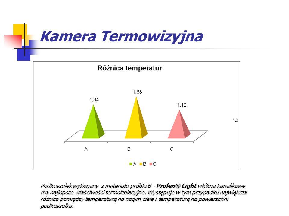 Kamera Termowizyjna Podkoszulek wykonany z materiału próbki B - Prolen® Light włókna kanalikowe ma najlepsze właściwości termoizolacyjne. Występuje w
