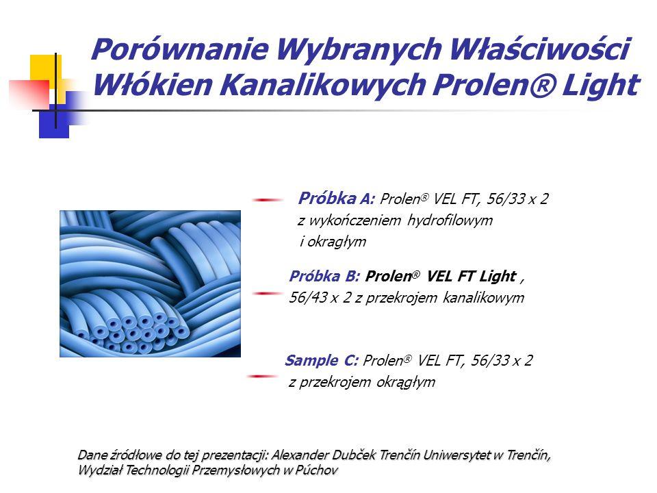 Porównanie Wybranych Właściwości Włókien Kanalikowych Prolen® Light Próbka A: Prolen ® VEL FT, 56/33 x 2 z wykończeniem hydrofilowym i okragłym Próbka