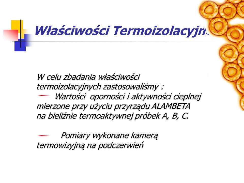 Właściwości Termoizolacyjne W celu zbadania właściwości termoizolacyjnych zastosowaliśmy : Wartości oporności i aktywności cieplnej mierzone przy użyc