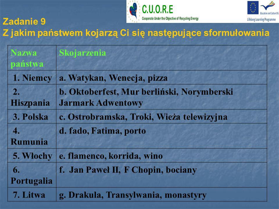 Zadanie 9 Z jakim państwem kojarzą Ci się następujące sformułowania Nazwa państwa Skojarzenia 1. Niemcya. Watykan, Wenecja, pizza 2. Hiszpania b. Okto