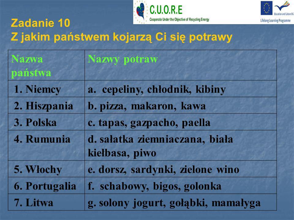 Zadanie 10 Z jakim państwem kojarzą Ci się potrawy Nazwa państwa Nazwy potraw 1. Niemcya. cepeliny, chłodnik, kibiny 2. Hiszpaniab. pizza, makaron, ka