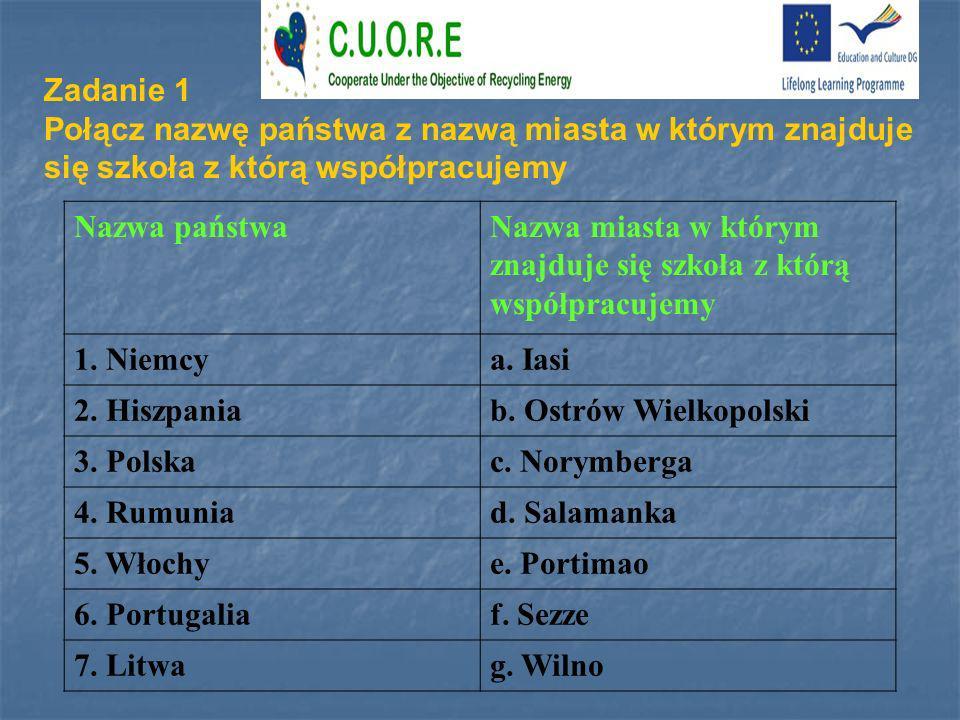 Zadanie 1 Połącz nazwę państwa z nazwą miasta w którym znajduje się szkoła z którą współpracujemy Nazwa państwaNazwa miasta w którym znajduje się szko