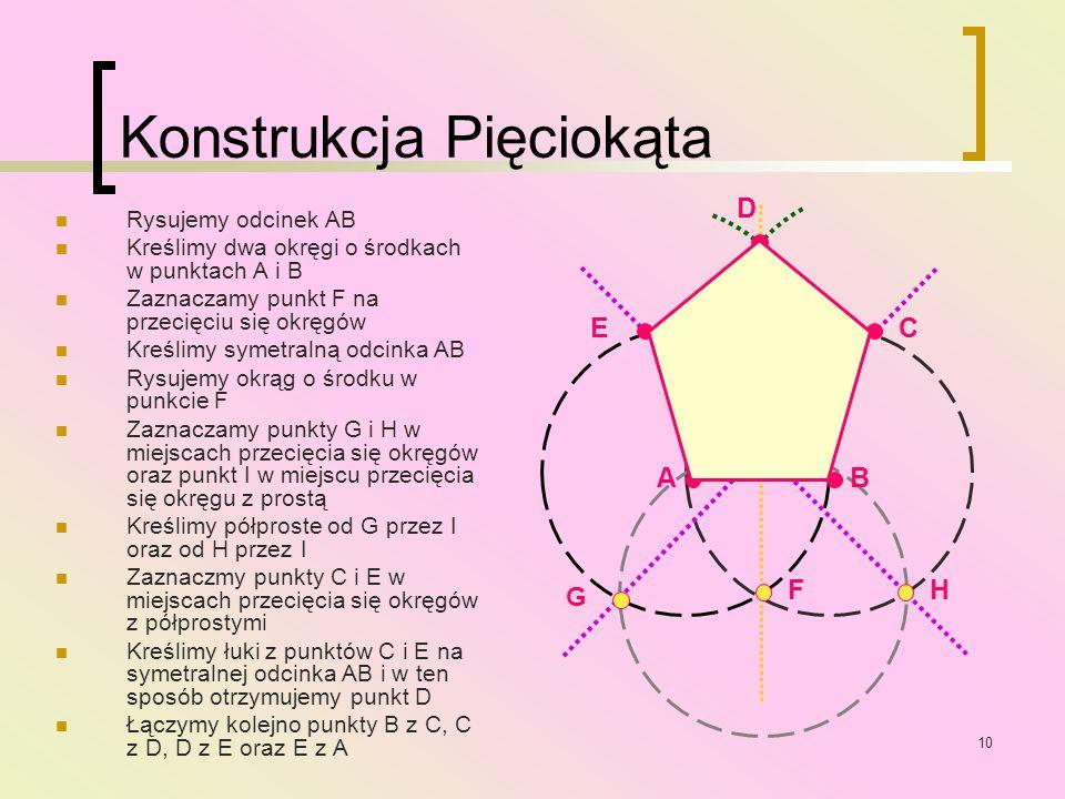 10 Konstrukcja Pięciokąta Rysujemy odcinek AB Kreślimy dwa okręgi o środkach w punktach A i B Zaznaczamy punkt F na przecięciu się okręgów Kreślimy sy