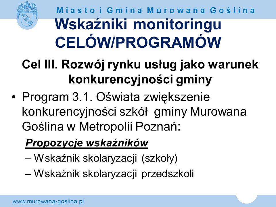 www.murowana-goslina.pl M i a s t o i G m i n a M u r o w a n a G o ś l i n a Wskaźniki monitoringu CELÓW/PROGRAMÓW Cel III. Rozwój rynku usług jako w