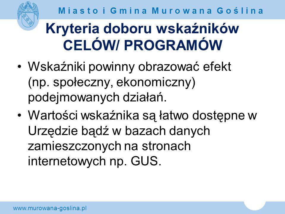 www.murowana-goslina.pl M i a s t o i G m i n a M u r o w a n a G o ś l i n a Kryteria doboru wskaźników CELÓW/ PROGRAMÓW Wskaźniki powinny obrazować