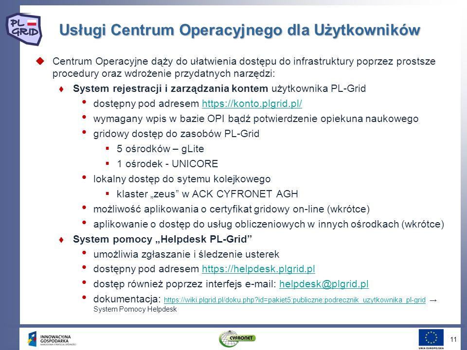11 Usługi Centrum Operacyjnego dla Użytkowników Centrum Operacyjne dąży do ułatwienia dostępu do infrastruktury poprzez prostsze procedury oraz wdroże