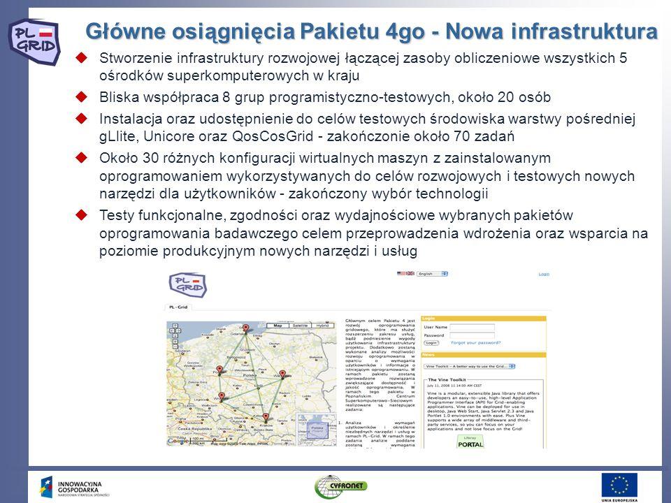Główne osiągnięcia Pakietu 4go - Nowa infrastruktura Stworzenie infrastruktury rozwojowej łączącej zasoby obliczeniowe wszystkich 5 ośrodków superkomp