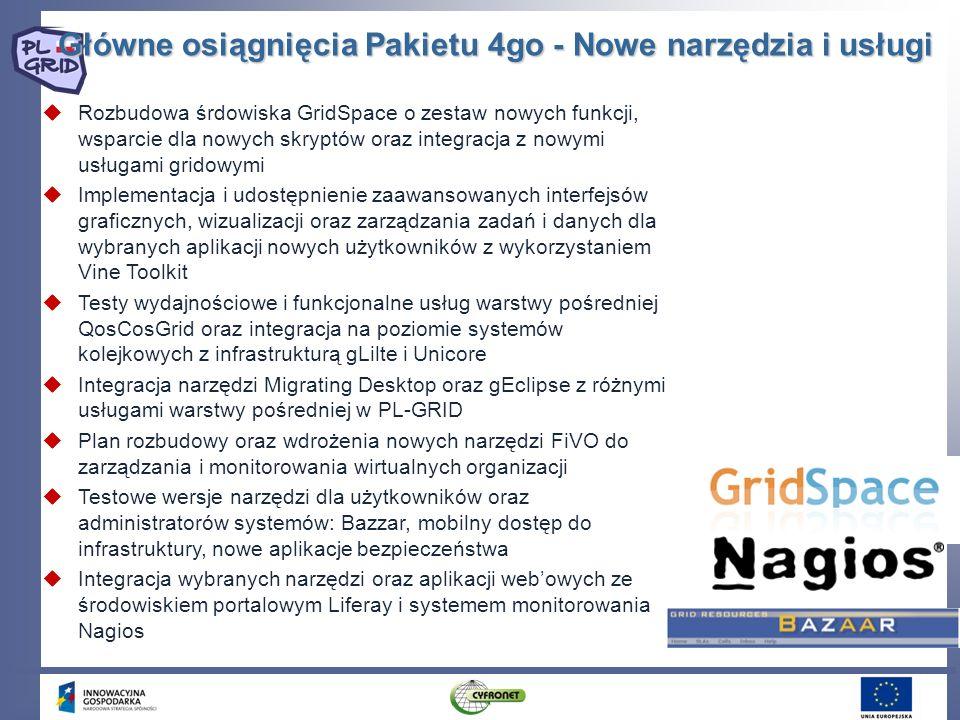 Główne osiągnięcia Pakietu 4go - Nowe narzędzia i usługi Rozbudowa śrdowiska GridSpace o zestaw nowych funkcji, wsparcie dla nowych skryptów oraz inte