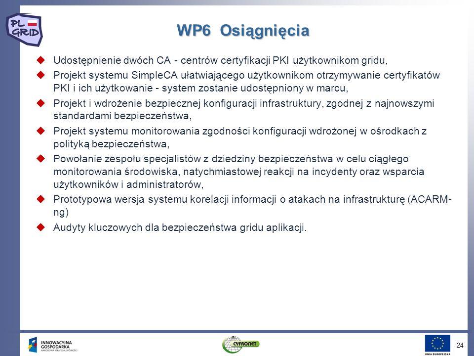 WP6 Osiągnięcia 24 Udostępnienie dwóch CA - centrów certyfikacji PKI użytkownikom gridu, Projekt systemu SimpleCA ułatwiającego użytkownikom otrzymywa