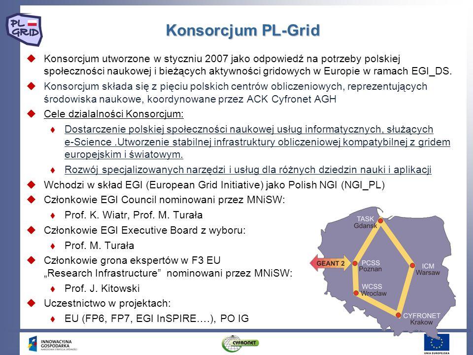 Konsorcjum utworzone w styczniu 2007 jako odpowiedź na potrzeby polskiej społeczności naukowej i bieżących aktywności gridowych w Europie w ramach EGI