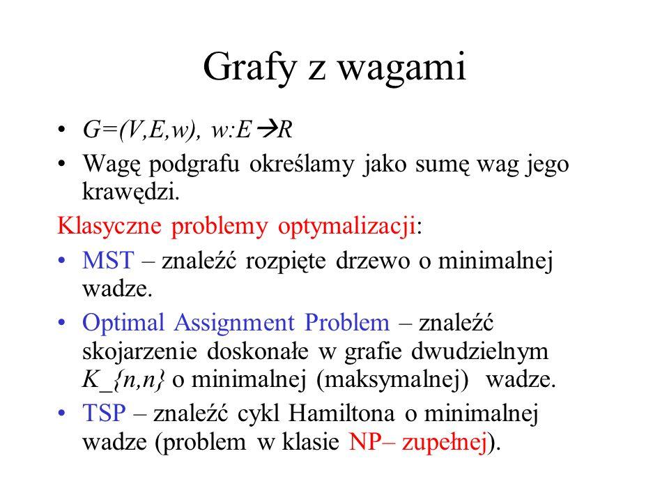Grafy z wagami G=(V,E,w), w:E R Wagę podgrafu określamy jako sumę wag jego krawędzi.