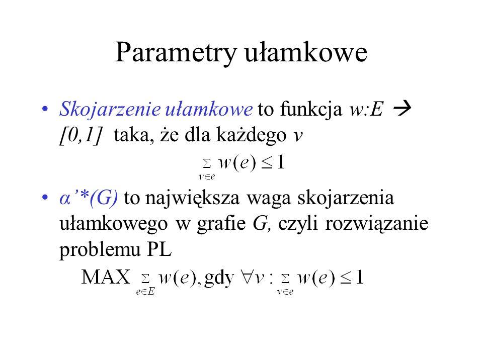 Parametry ułamkowe Skojarzenie ułamkowe to funkcja w:E [0,1] taka, że dla każdego v α*(G) to największa waga skojarzenia ułamkowego w grafie G, czyli rozwiązanie problemu PL