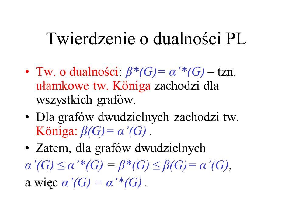 Parametry dualne Wierzchołkowe pokrycie ułamkowe to funkcja w:V [0,1] taka, że dla każdej krawędzi e=uv β*(G) to najmniejsza waga wierzchołkowego pokr