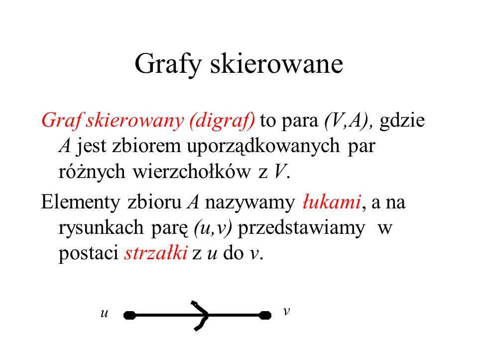 Twierdzenie o dualności PL Tw. o dualności: β*(G)= α*(G) – tzn. ułamkowe tw. Königa zachodzi dla wszystkich grafów. Dla grafów dwudzielnych zachodzi t