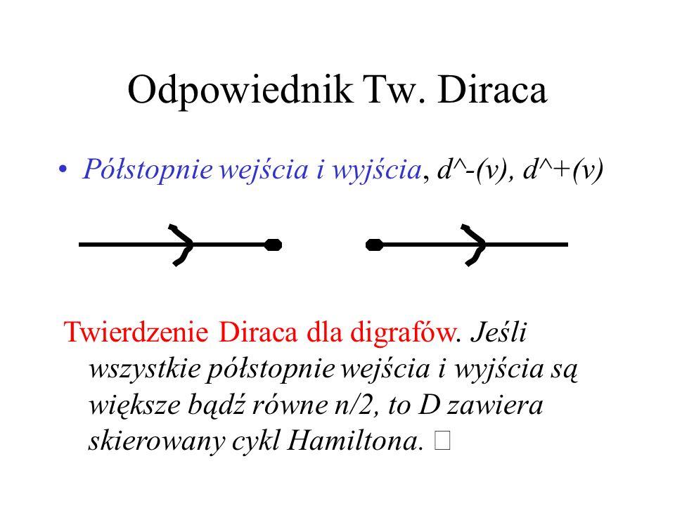 Orientacje, turnieje i grafy podskórne Z (nieskierowanego) grafu G można utworzyć graf skierowny nadając kierunek każdej krawędzi – orientacja grafu G