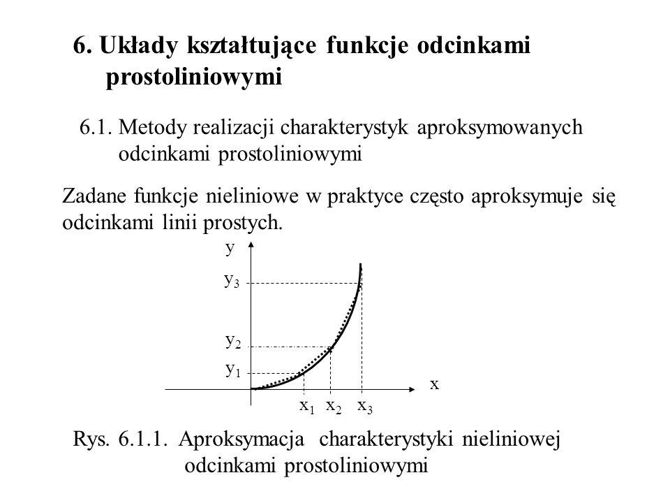 6. Układy kształtujące funkcje odcinkami prostoliniowymi 6.1. Metody realizacji charakterystyk aproksymowanych odcinkami prostoliniowymi Zadane funkcj