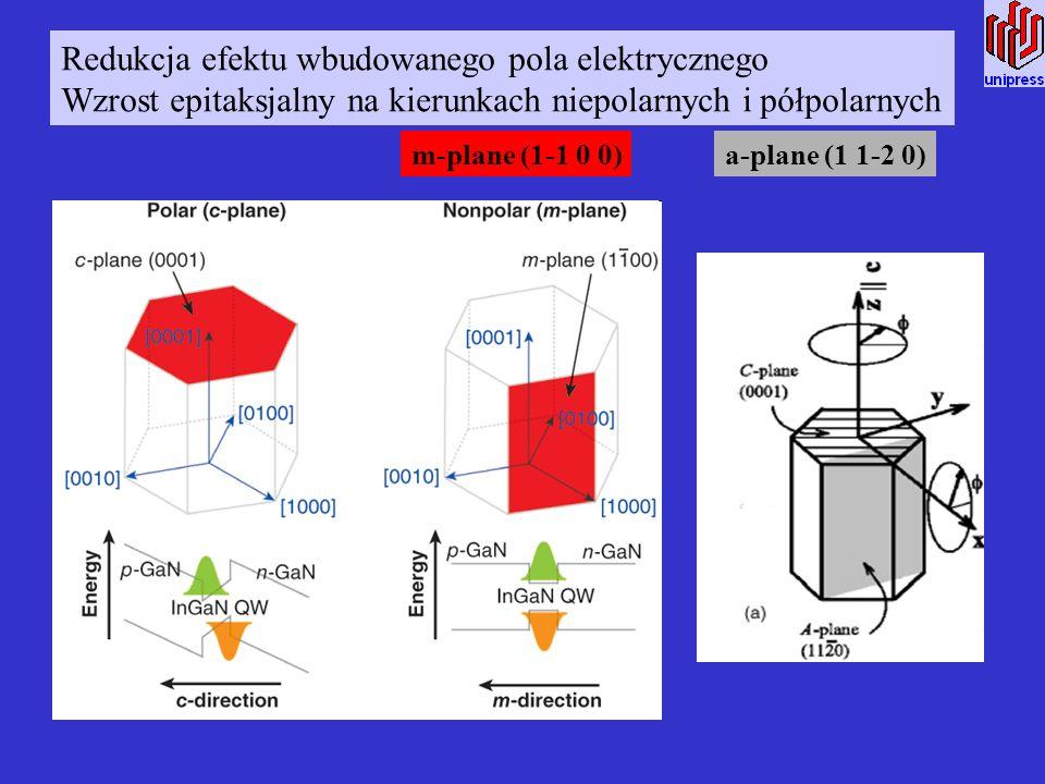 Redukcja efektu wbudowanego pola elektrycznego Wzrost epitaksjalny na kierunkach niepolarnych i półpolarnych m-plane (1-1 0 0)a-plane (1 1-2 0)