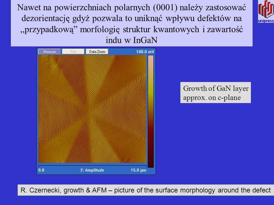 Nawet na powierzchniach polarnych (0001) należy zastosować dezorientację gdyż pozwala to uniknąć wpływu defektów na przypadkową morfologię struktur kw